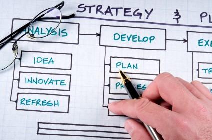 Hal yang Harus Diketahui Sebelum Membuat Rencana Bisnis